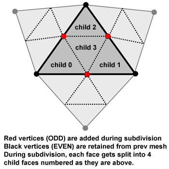 splitdiagram