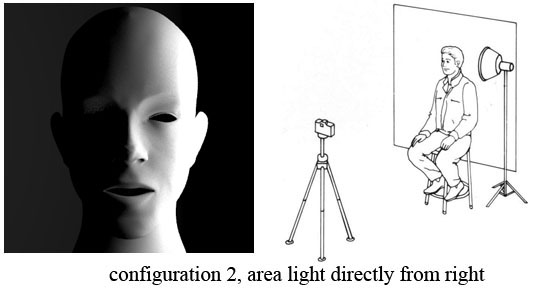 http://graphics.stanford.edu/courses/cs348b-06/homework1/lighting3.jpg