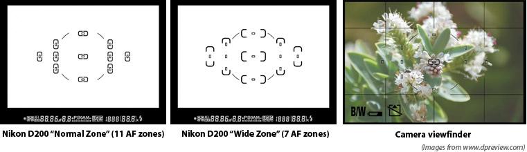 af_zones