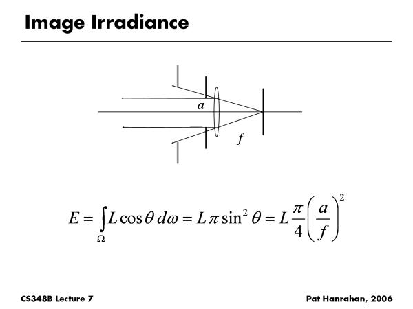 slide029