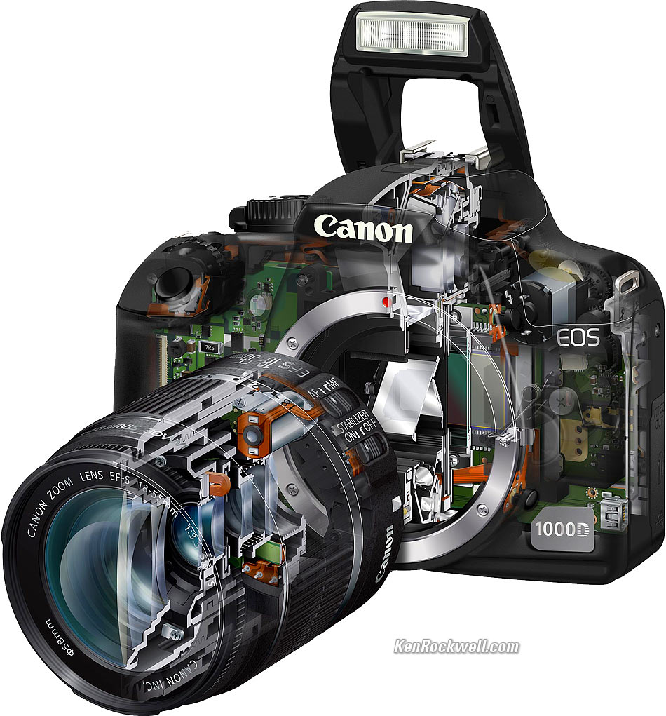 Canon Digital Camera Photography