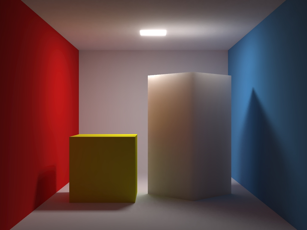 A rapid hierarchical rendering technique for translucent for Waste material images