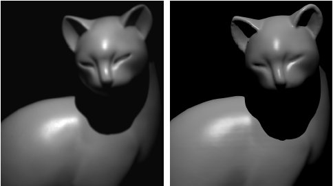 A Signal-Processing Framework for Inverse Rendering