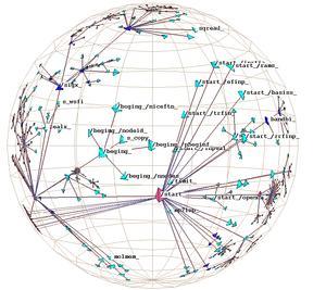 3 H3: 3D Hyperbolic Quasi-Hierarchical Graphs