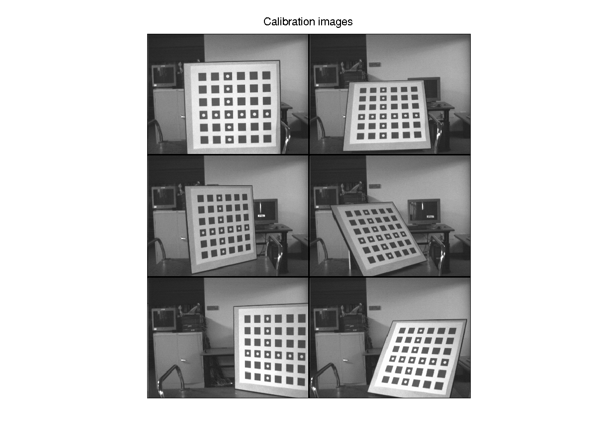 Robust Multi-Camera Calibration